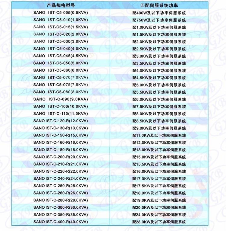 35KVA三锘SANO伺服变压器IST-C5-350-R
