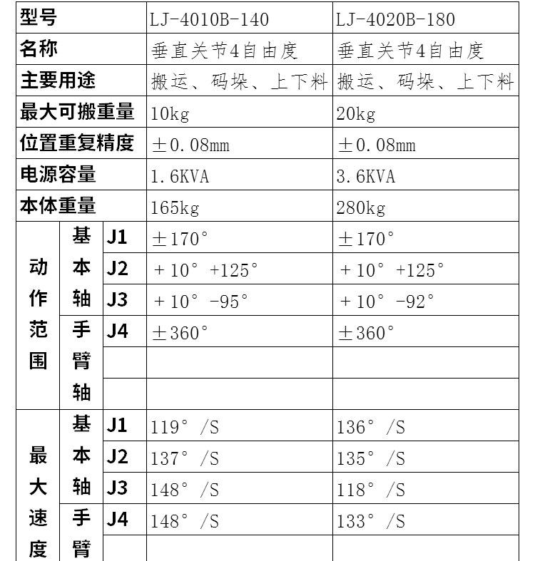 机械手臂LJ-4010B_02.jpg