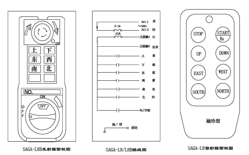 台湾沙克工业遥控器