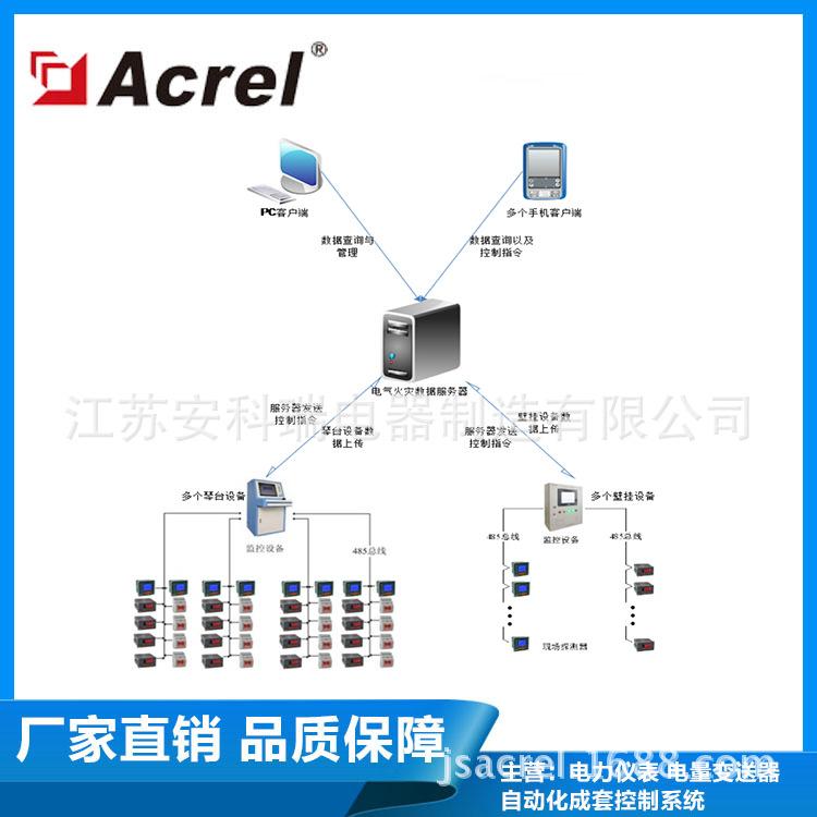 智慧消防安全云平台  Acrel-Cloud6000  智慧用电云平台  安科瑞