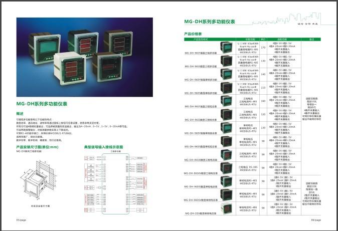 有功功率、无功功率,功率因数,频率、有功电能和无功电能